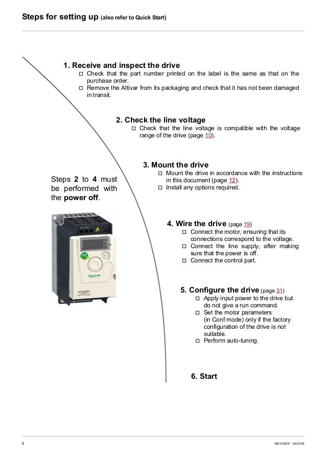 BBV28581 04/2009 9 Setup - Preliminary recommendations Prior to switching on the drive Prior to configuring the drive Usin...