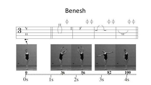 Cecchetti system 7 elementary movements: [plie (bend), etandre (stretch), releve (rise), sauter (jump), glisse (glide), to...