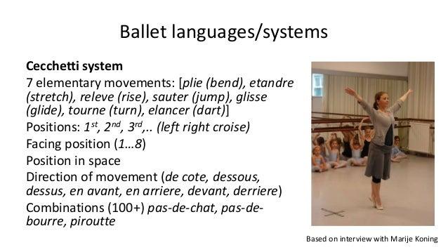 Interactive Dance Choreography Assistance Victor de Boer Josien Jansen Ana-Liza Tjon-A-Pauw Frank Nack