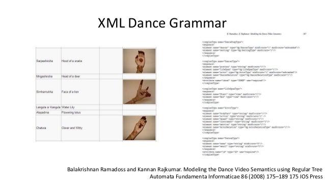 Sensing Representation + Reasoning Presentation generation • Motion detection • Floor sensors • Move recognition • Dance m...