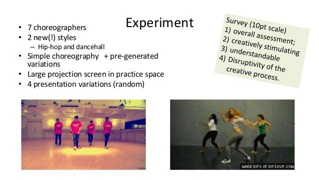 0 1 2 3 4 5 6 7 8 9 10 Overall assessment Stimulation of creativity Understandability (Un-)disruptiveness Textual 2D an. 3...