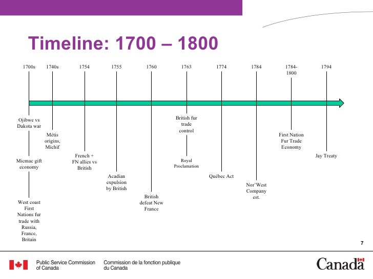 an analysis of micmac versus the iroquois Nations from canada and mexico that had important roles (huron, micmac,   although most iroquois reserves are in southern ontario and quebec, one  the  iroquois call themselves haudenosaunee meaning people of the long house.