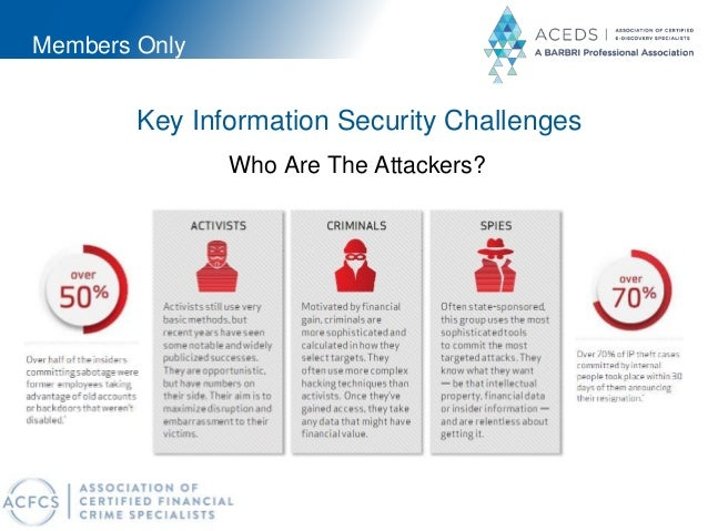 Members Only Key Information Security Challenges Who Are The Attackers?