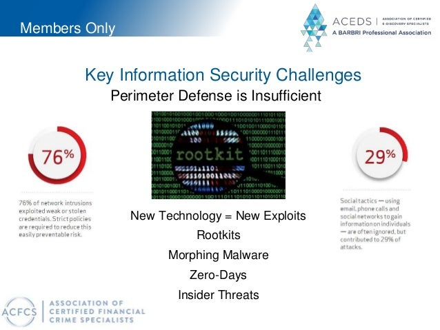 Members Only Key Information Security Challenges Perimeter Defense is Insufficient New Technology = New Exploits Rootkits ...