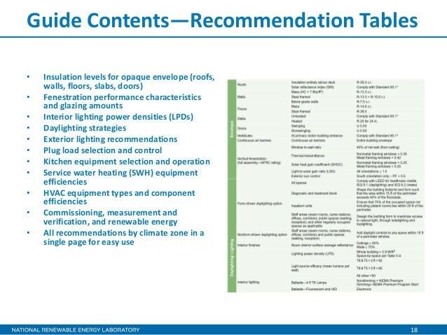ebook evaluation
