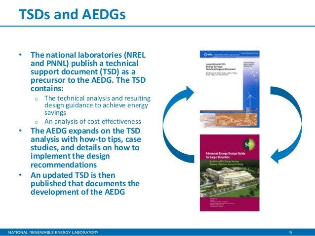 50% Savings Advanced Energy Design Guides, ACEEE Summer
