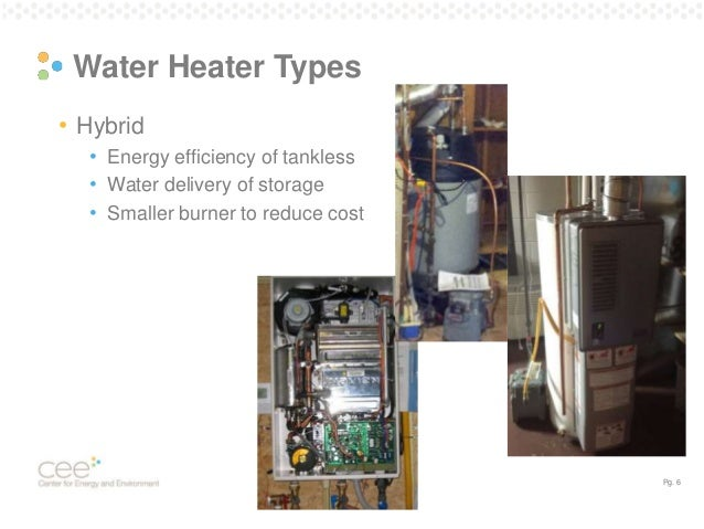 Field performance of hybrid gas water heaters water sandwich high install cost 6 ccuart