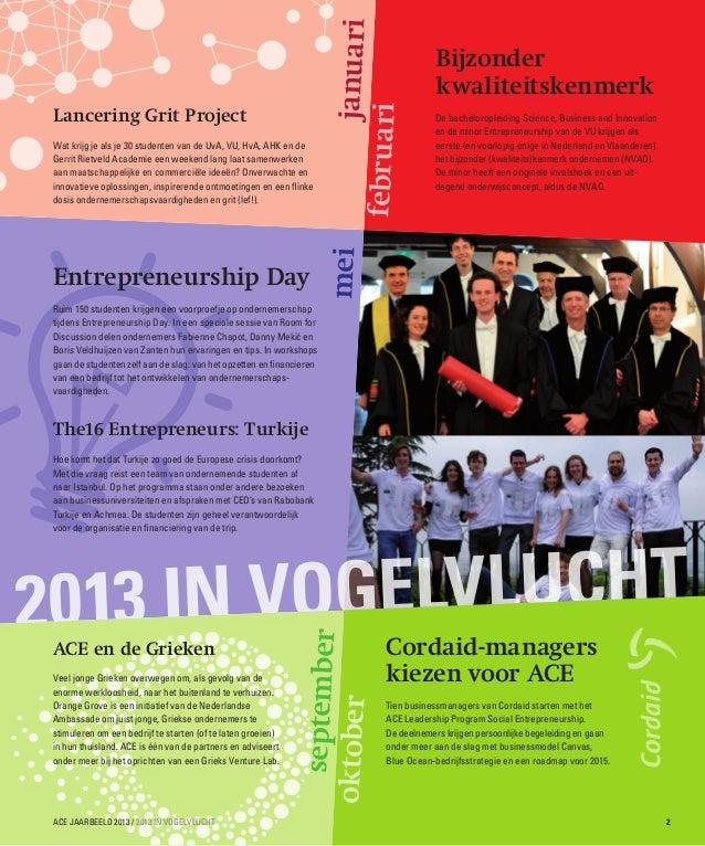 Entrepreneurship Day  januari februari  Wat krijg je als je 30 studenten van de UvA, VU, HvA, AHK en de Gerrit Rietveld Ac...