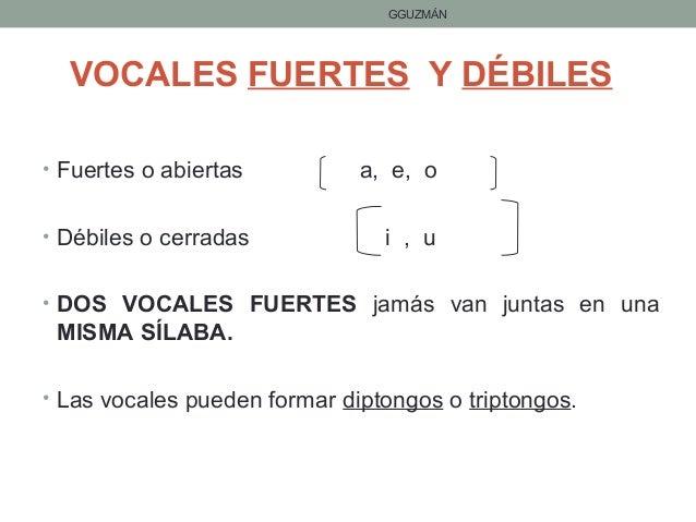 VOCALES FUERTES Y DEBILES EPUB