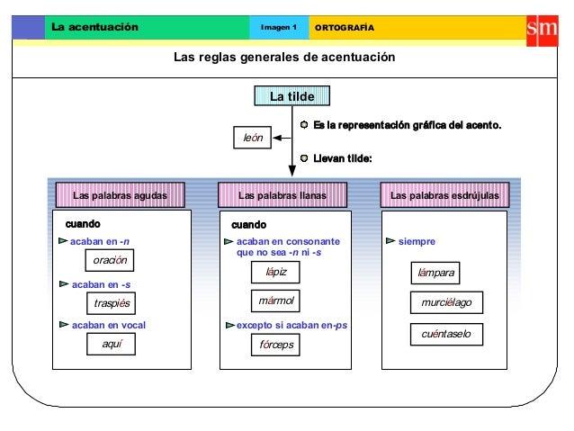 La acentuación Imagen 1 ORTOGRAFÍA  Las reglas generales de acentuación  La tilde  Es la represent ación gráfica del acent...