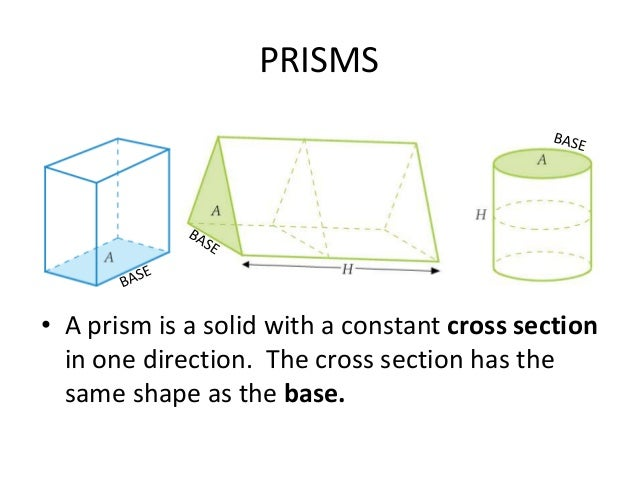 PRISMS• A prism is a solid with a constant cross sectionin one direction. The cross section has thesame shape as the base.