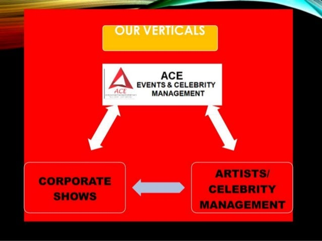 Celebrities and Entertainment, Rich Webster, Ace News ...