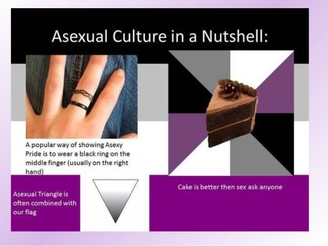 What is asexual meaning