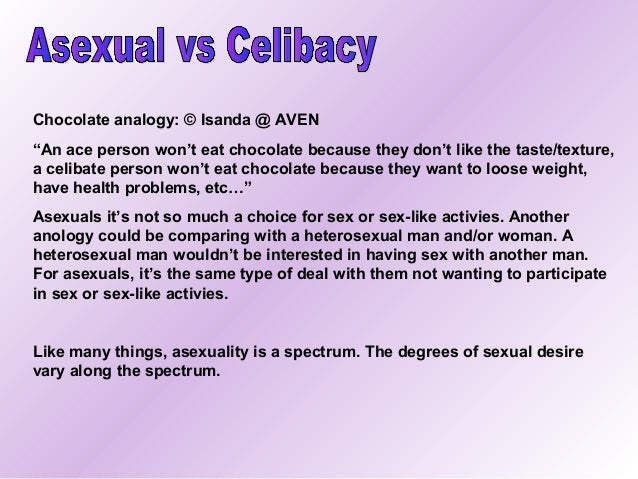What is asexual definition