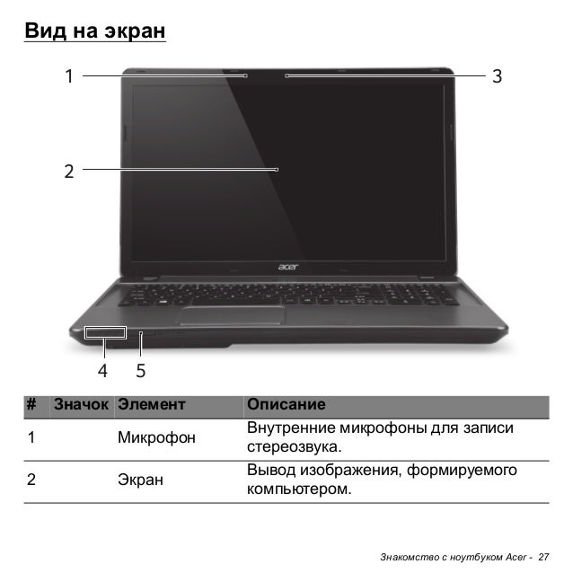 знакомство чайника с ноутбуком