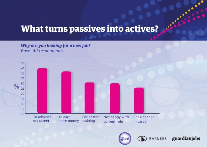 ace research change in job seeker behaviour - The Difference Of Changing Careers At 30 At 40 At 50