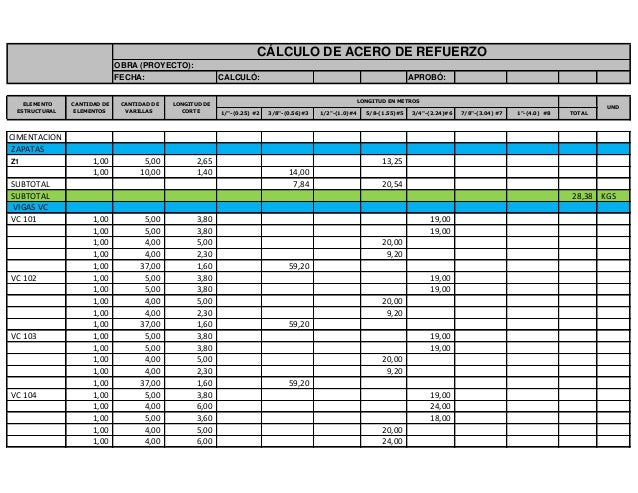 "CALCULÓ: APROBÓ: 1/""-(0.25) #2 3/8""-(0.56)#3 1/2""-(1.0)#4 5/8-(1.55)#5 3/4""-(2.24)#6 7/8""-(3.04) #7 1""-(4.0) #8 TOTAL CIME..."