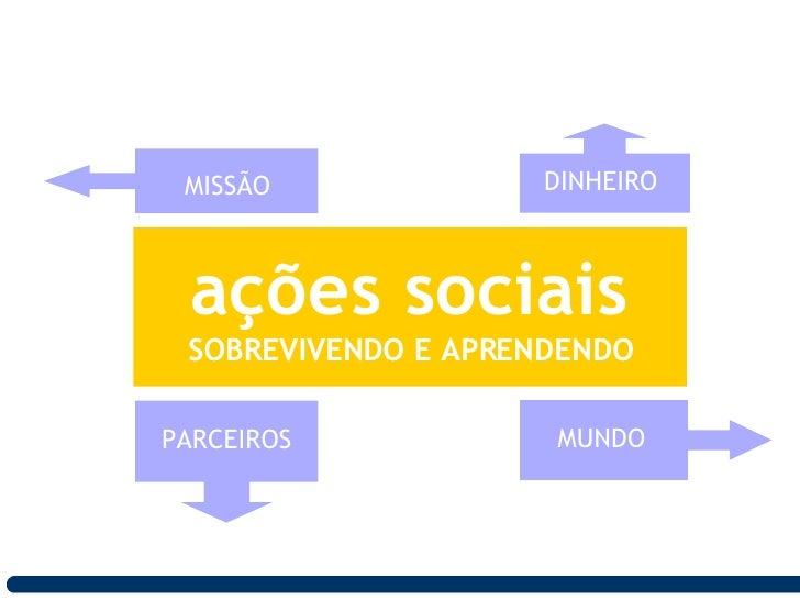 ações sociais SOBREVIVENDO E APRENDENDO DINHEIRO MUNDO MISSÃO PARCEIROS