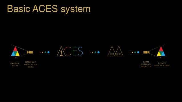 ACES 1.0 OpenColorIO config - Siggraph 2015 Slide 3
