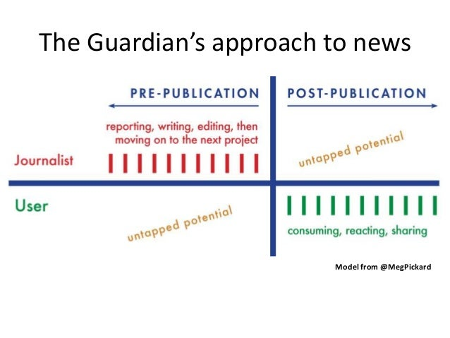 The Guardian's approach to newsModel from @MegPickard