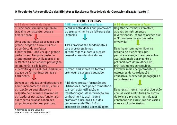 O Modelo de Auto-Avaliação das Bibliotecas Escolares: Metodologia de Operacionalização (parte II)                         ...