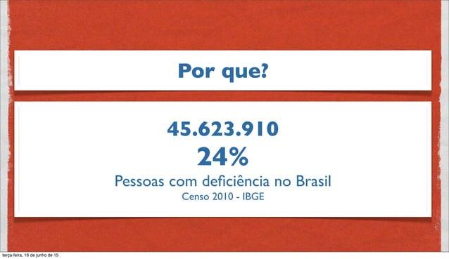 Por que? 35.791.488 Pessoas com deficiência visual no Brasil Censo 2010 - IBGE