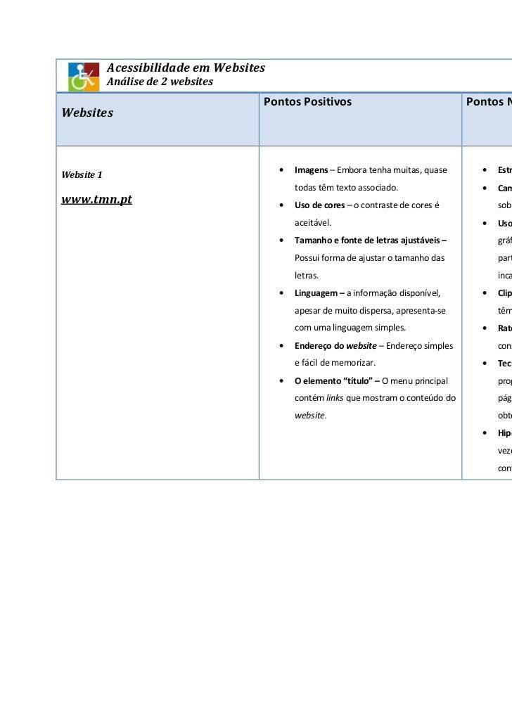 Acessibilidade em Websites            Análise de 2 websites                                     Pontos Positivos          ...