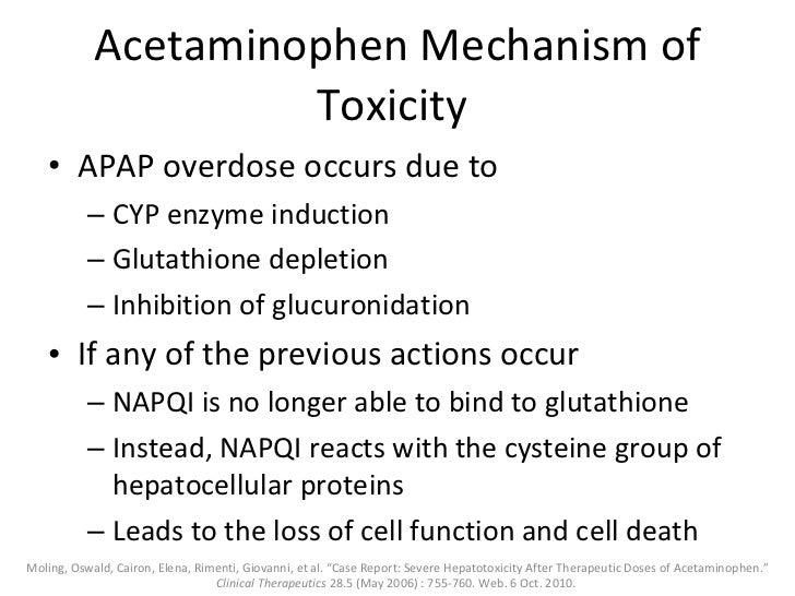 Acetaminophen (APAP) Toxicity: Clinical Cases, Diagnosis, Pathology, …