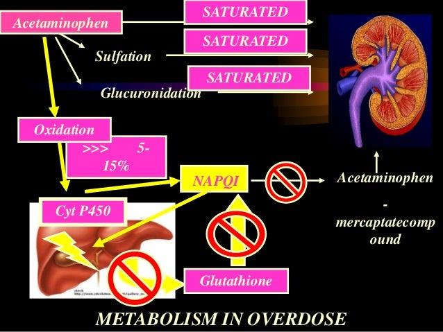 Acetaminophen toxicity91.8.10