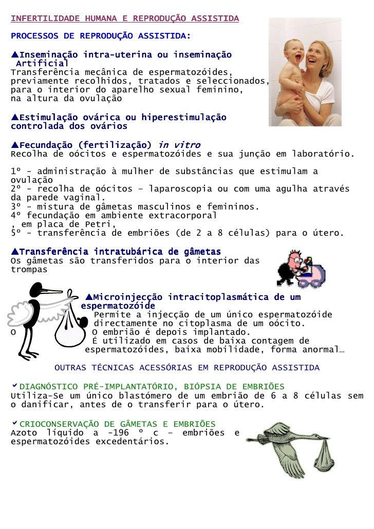 INFERTILIDADE HUMANA E REPRODUÇÃO ASSISTIDA PROCESSOS DE REPRODUÇÃO ASSISTIDA:                intra-   Inseminação intra-u...