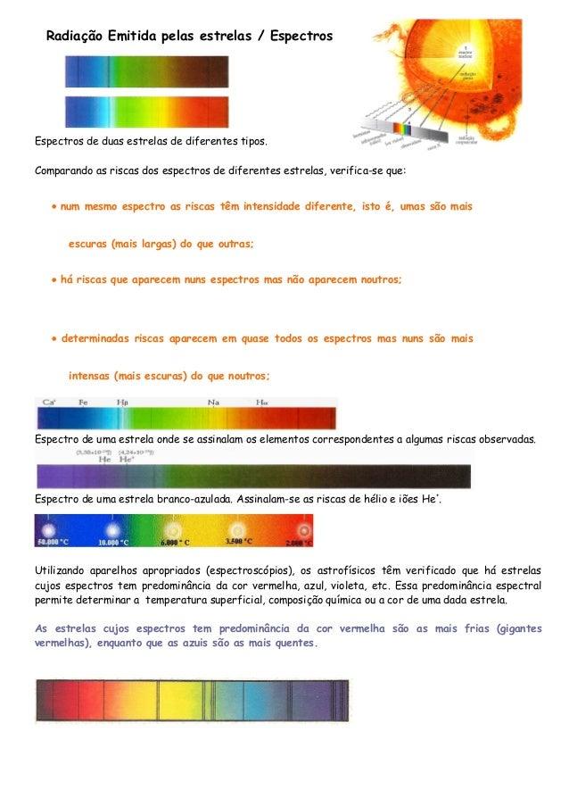 Radiação Emitida pelas estrelas / Espectros  Espectros de duas estrelas de diferentes tipos. Comparando as riscas dos espe...