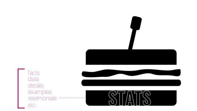 STORY. STATS. SLIDES. 1 2 3 the 3-part formula: