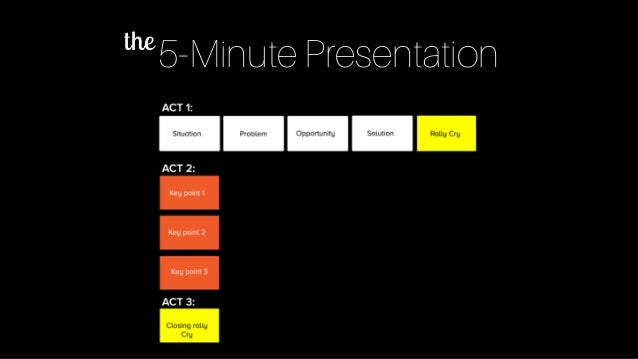 1:7:1407words per slide no more than