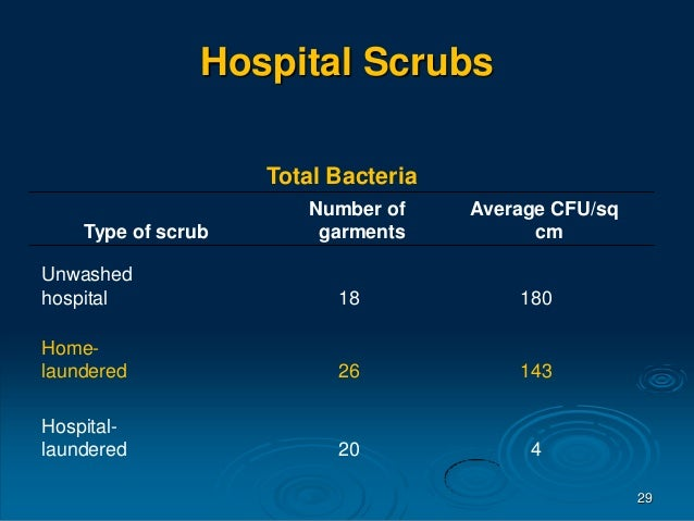 Hospital Cafeterias  Bacteria isolated from tables  MRSA  C. difficile  Enterococcus  E. coli  coliforms