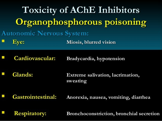 Image result for acetylcholinesterase inhibitors side effects
