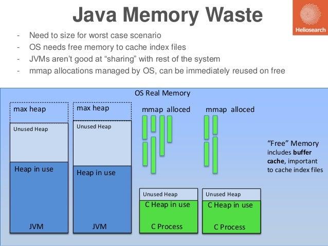 Native Code, Off-Heap Data & JSON Facet API for Solr ...