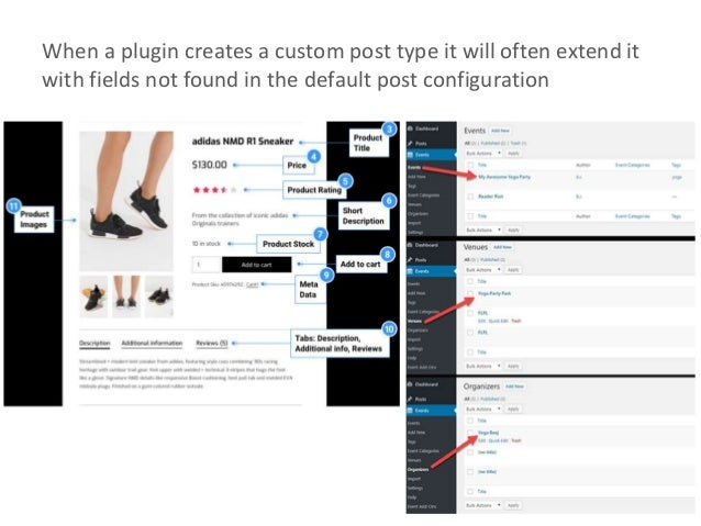 Advanced Custom Fields Overview