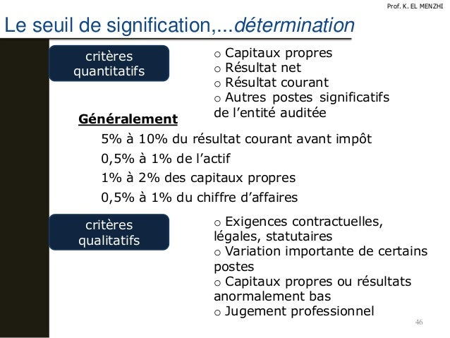Chiffre 45 signification for Signification chiffre 13