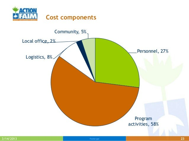 Cost components                             Community, 5%            Local office, 2%                                     ...