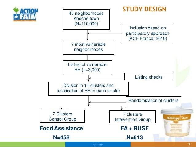 45 neighborhoods                                           STUDY DESIGN              Abéché town              (N=110,000) ...