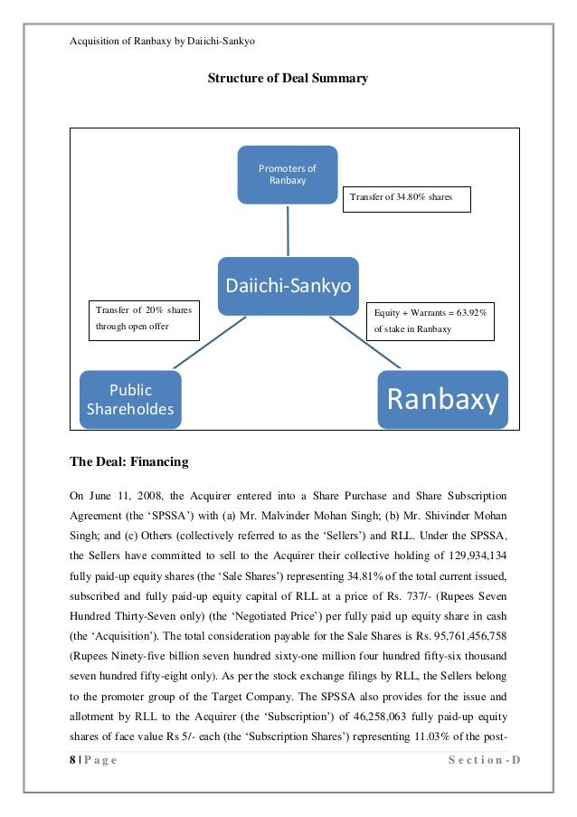 ranbaxy daiichi Acquisition in june 2008, daiichi-sankyo acquired a 348% stake in ranbaxy, for a value $24 billionin november 2008, daiichi-sankyo completed the takeover of the company from the founding singh family in a deal worth $46 billion by acquiring a 6392% stake in ranbaxy.