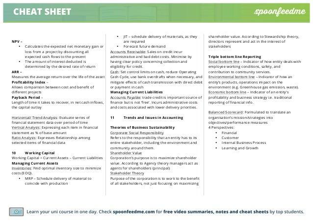 acfi1001 past paper summary