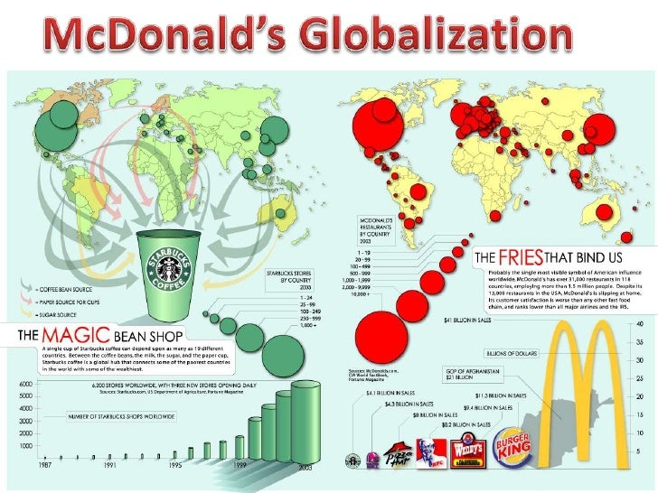 global business a case study of mcdonalds Mcdonald's began to mature as a successful global business toward the beginning of the 70's by 1970, there was at least one mcdonald's restaurant in every us state, and several in different countries around the world.