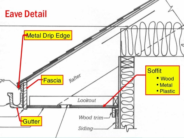 Ach 121 Lecture 09 Roof Frame