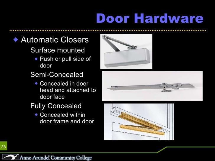 Ada Compliant Door Closers