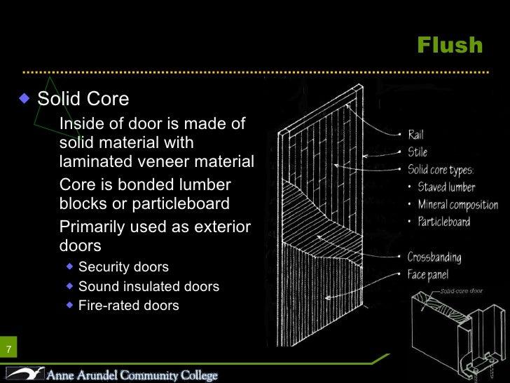 Solid Core Exterior Door Construction Solid Core Exterior Door A