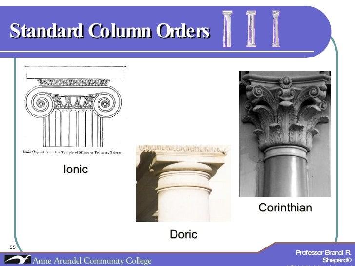 Standard Column Orders Doric Ionic Corinthian