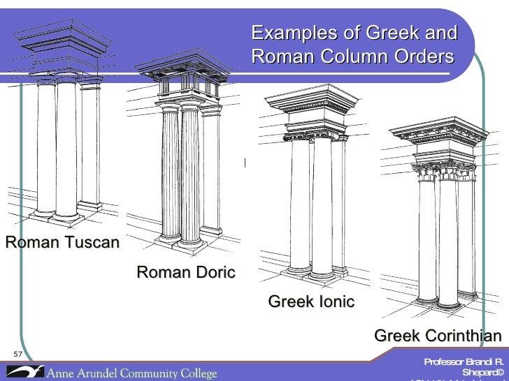 Examples of Greek and Roman Column Orders Roman Doric Roman Tuscan Greek Ionic Greek Corinthian