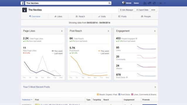 Gestiondel'imagedemarque Celanécessitedesressources humaines(PR)etfinancièresconséquentes SurlesRéseauxsociaux Facebook (e...