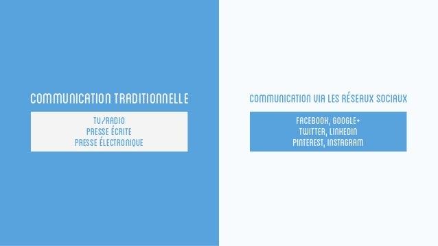 Communicationtraditionnelle TV/Radio Presseécrite Presseélectronique